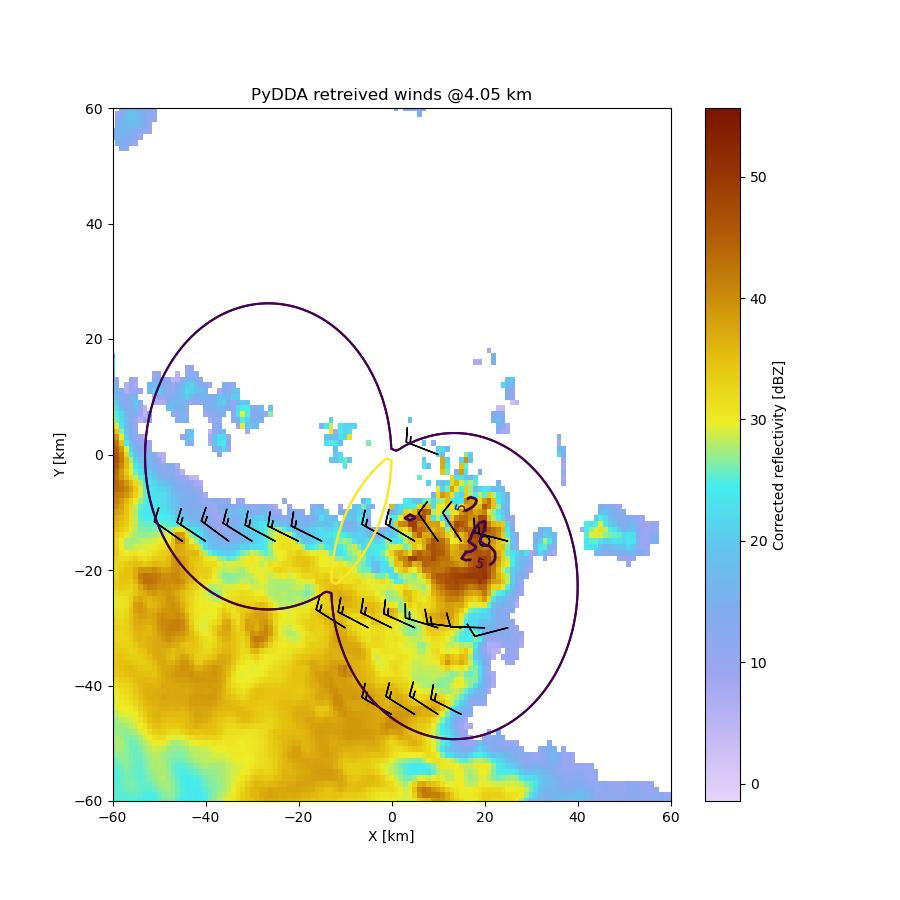 Example on retrieving and plotting winds — PyDDA 0 3 0 documentation